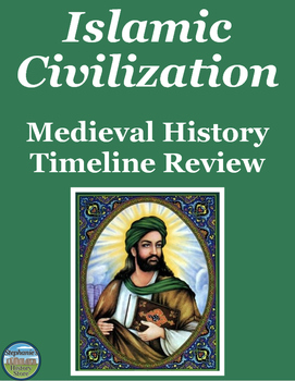 Islamic Civilization Timeline Review