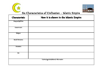islamic empire six characteristics of civilization tpt. Black Bedroom Furniture Sets. Home Design Ideas