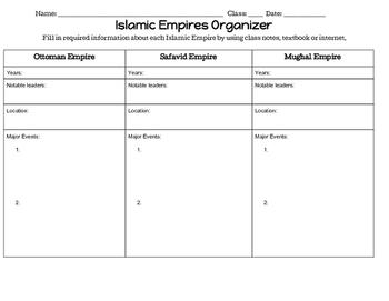 Islamic Empires Graphic Organizer