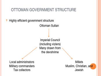 Islamic Gunpowder Empires Powerpoint Advanced- Ottomans Safavids Mughals