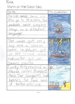 Island Kids - Integrating Language Arts Reading Strategies and History