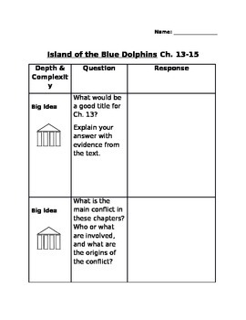 Island of the Blue Dolphins Depth and Complexity Questions