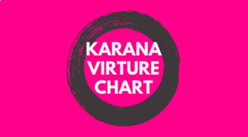 Island of the Blue Dolphins Karana Virtue Chart