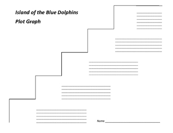 Island of the Blue Dolphins Plot Graph - Scott O'Dell
