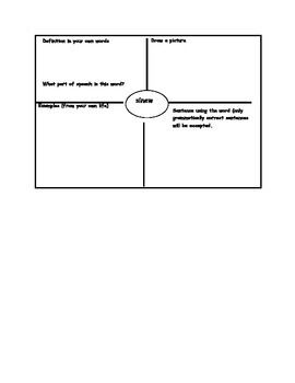 Island of the Blue Dolphins Vocabulary Frayer Diagram Graphic Organizers