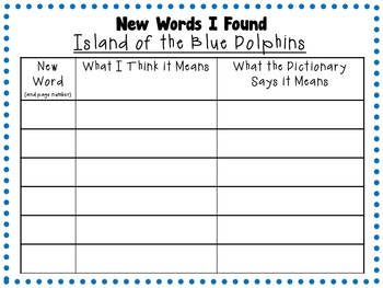 Island of the Blue Dolphins by Scott O'Dell: Character, Plot, Setting