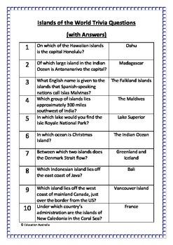 Islands of the World Trivia Questions / Quiz - 20 ...