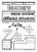Isomers Middle, High School Chemistry Doodle Notes