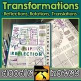 Isometric Transformations (Rotation, Reflection, Translation) Doodle Notes