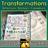 Isometric Transformations (Rotation, Reflection, Translation) Doodle Notes