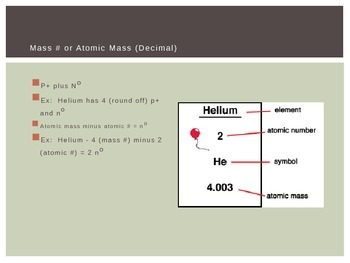 Isotope PowerPoint