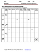 Isotopes and Notation  - Worksheets & Practice Questions for HS Chemistry