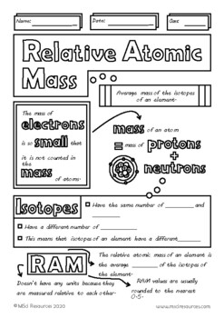 Isotopes and Relative Atomic Mass Middle School Chemistry Doodle Notes