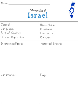 Israel Country Research Packet