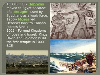 Israel-Palestine PowerPoint