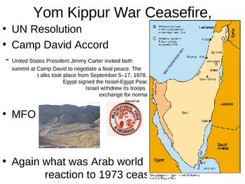 Israel PowerPoint