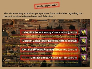 Israel/Palestine Modern Tension: engaging 14-slide PPT w video links & handouts