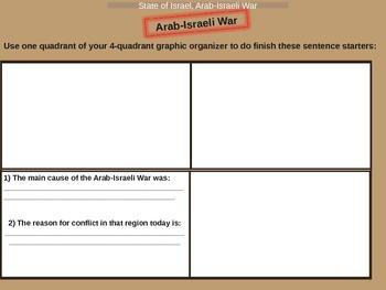 Israel/Palestine Modern Tension: engaging 14-slide PPT w video links & handouts