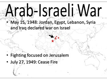 Israeli Palestinian Conflict PowerPoint, Cloze Notes, and Activities