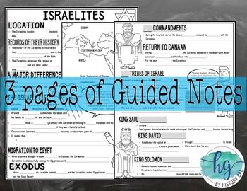 Israelites: A PowerPoint History