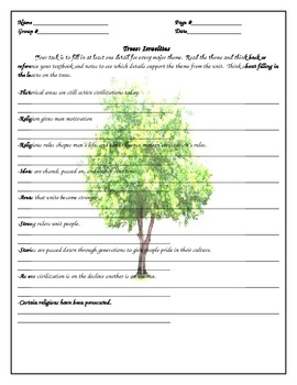 Israelites major concepts and themes worksheet
