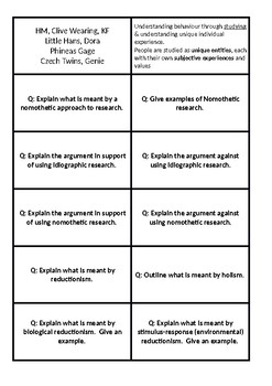 Issues and Debates Revision Cards - AQA Psychology