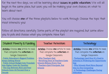 Issues in Public Education Mini Blended Learning Unit