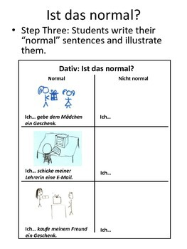 Ist das normal?  Visualizing the Dative Case