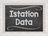 Istation Class Data Tracker