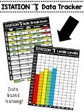 Istation Data Sheets