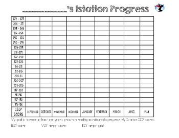 Istation Data Tracking Chart