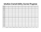 Istation ISIP bar graph (Reading only)