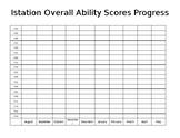 Istation Progress Monitoring Blank Graphs- 3rd Grade