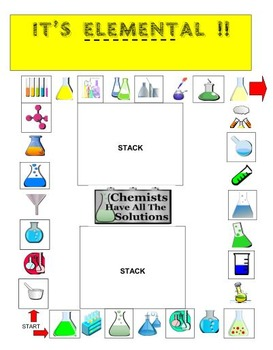 Its elemental periodic table board game by ah ha lessons tpt periodic table board game urtaz Gallery
