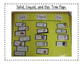 It Matters! (Solid, Liquid, and Gas)