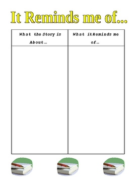 It Reminds Me Of...(Graphic Organizer)