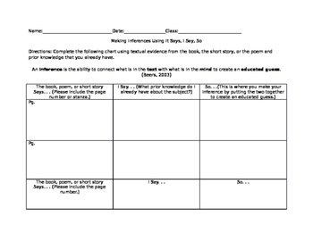 It Says, I Say, So: Inference Graphic Organizer