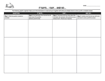 It Says, I Say, and So - Overview, Worksheet, and Teacher Model