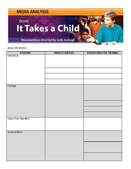 It Takes a Child Comprehensive Study Guide
