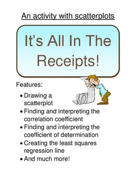 Algebra/Statistics:  It is all in the receipts! (Scatterplots)