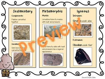 ROCKS. . .inspiring young geologist through informational text