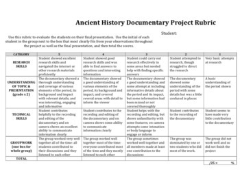 It's Ancient History - Projects & PBL