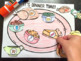 It's Dinner Time Articulation: A Speech Therapy Craft Activity