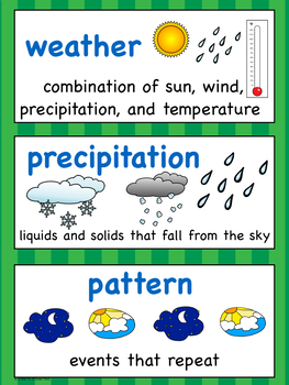 It's Kindergarten Science!   NGSS Vocabulary for Your Word Wall