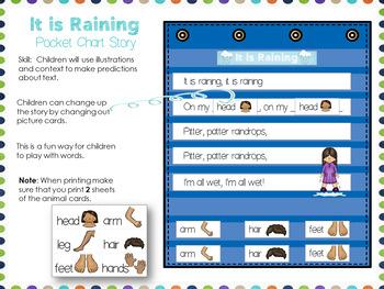 It's Raining It's Pouring Theme Pack