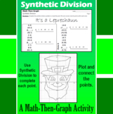 It's a Leprechaun - A Math-Then-Graph Activity - Synthetic Division