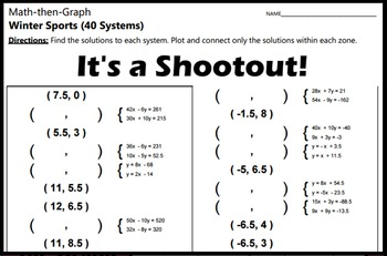 It's a Shootout - 40 Systems & Coordinate Graphing Activity