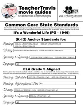 It's a Wonderful Life Movie Viewing Guide (PG - 1946)