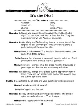 It's the Pits!