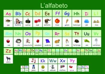 Italian Alphabet Poster. A3 size.